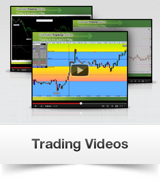 Trading Videos