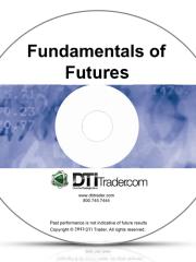 Fundamentals of Futures (Video Download)
