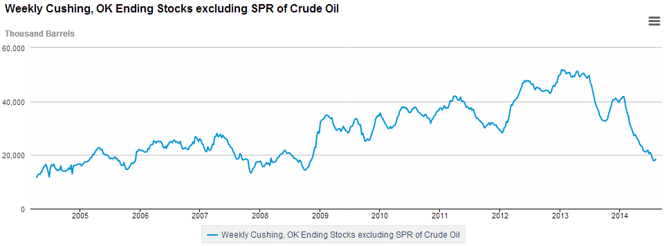 Crude Oil Slippery Slope (Pic 1)