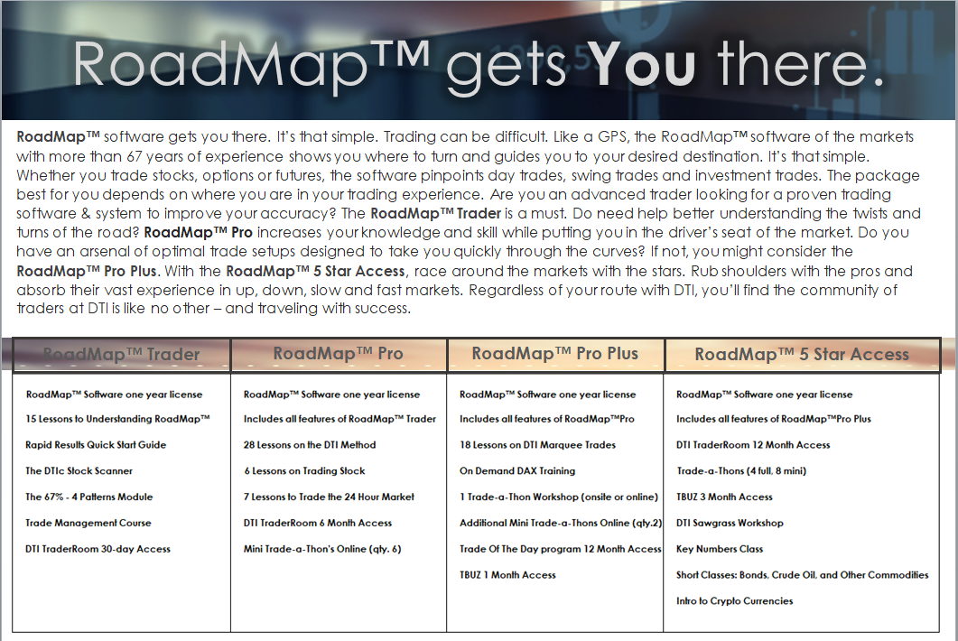 RoadMap™ Education - Diversified Trading Institute | Trading